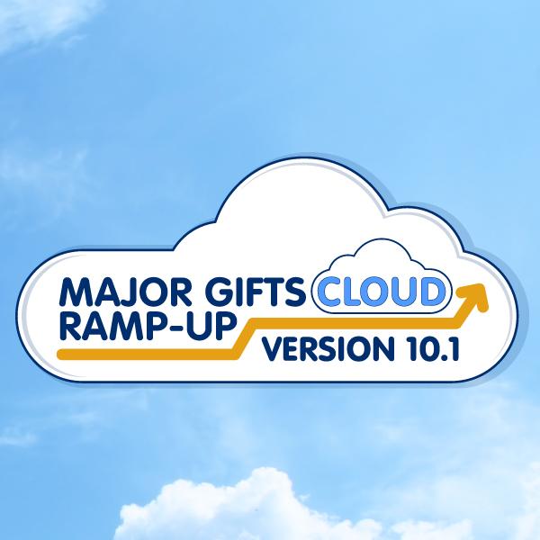 MGRU Cloud